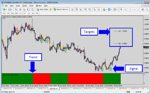 Forex megadroid members area